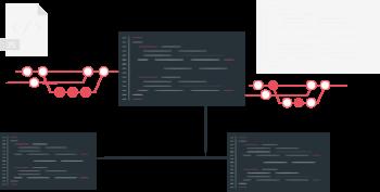 Git submodule tutorial – from zero to hero