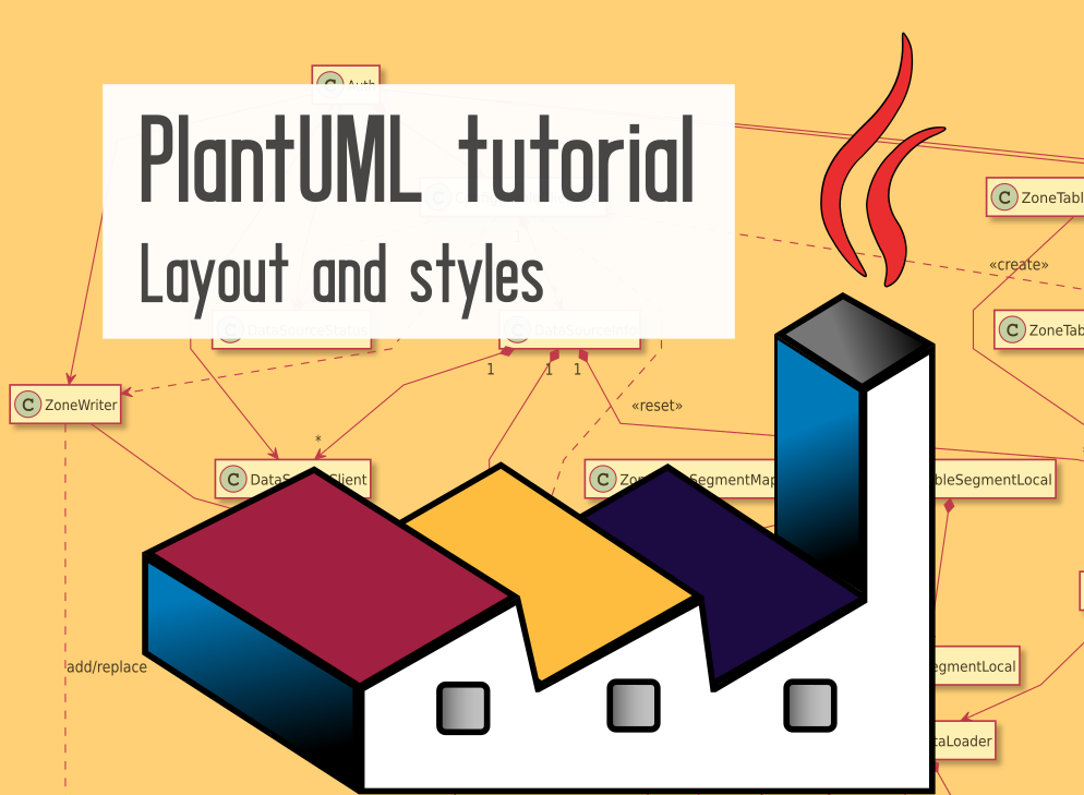 PlantUML layout